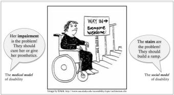 social vs. medical model